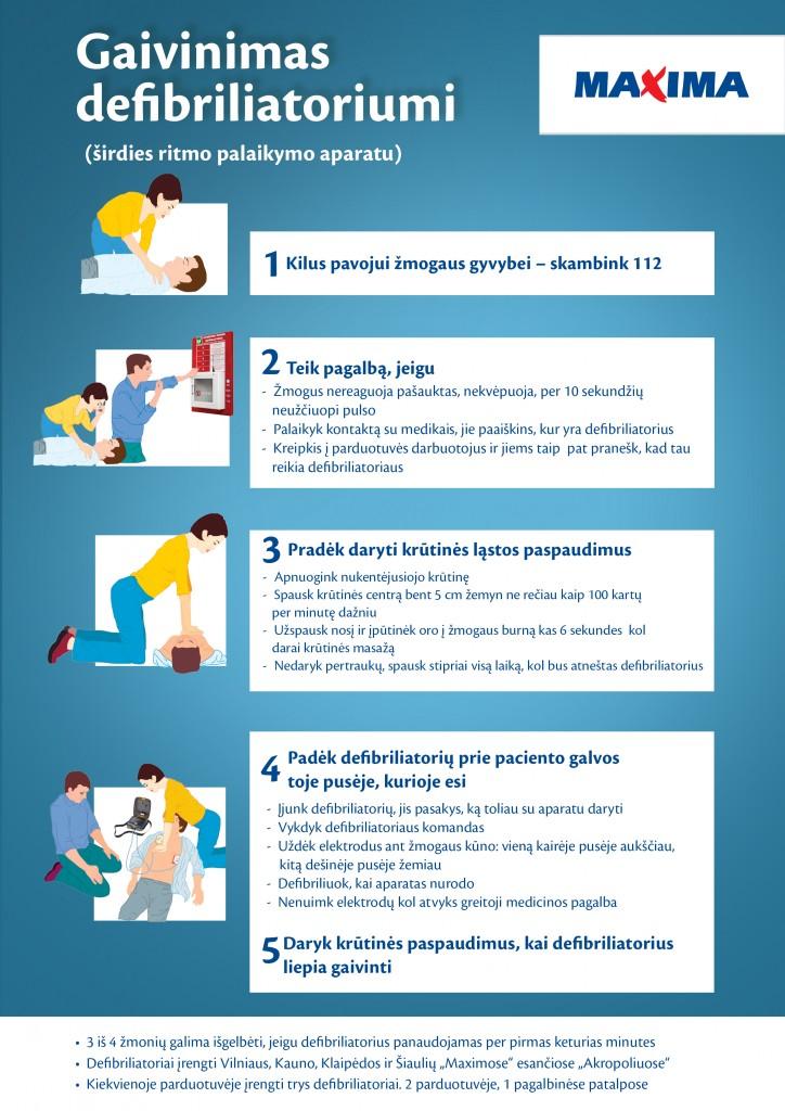 Gaivinimas defibriliatoriumi